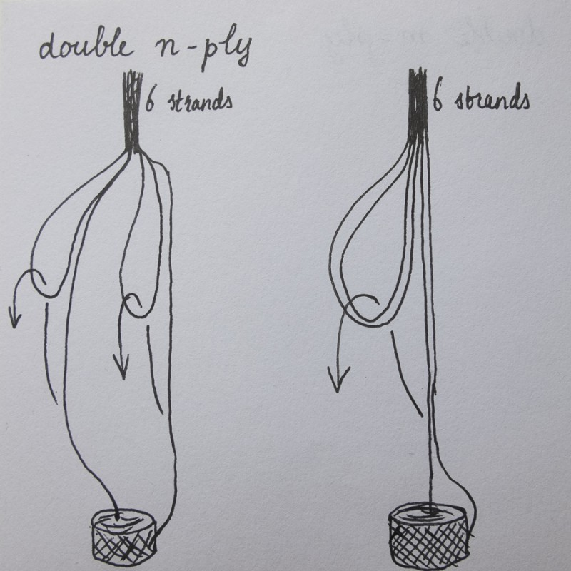 Double n-ply two ways